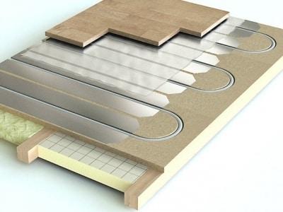 Houten Vloeren Vergelijken : Van son houten vloeren